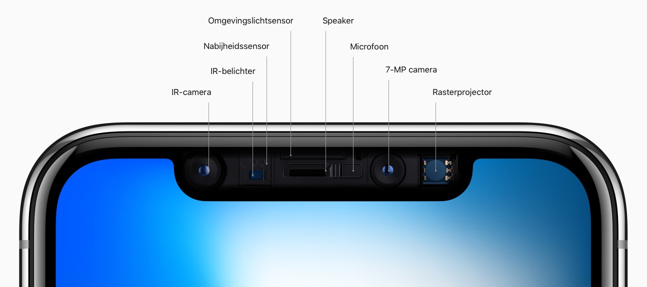 iPhone X TrueDepth sensoren voor Face ID.