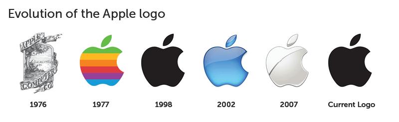 Apple logo geschiedenis