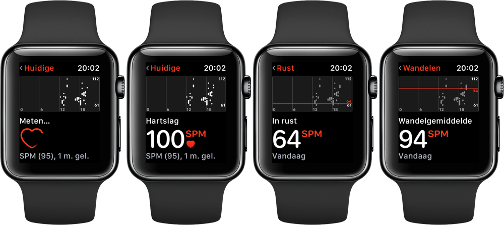 Hartslagmeting op Apple Watch 3