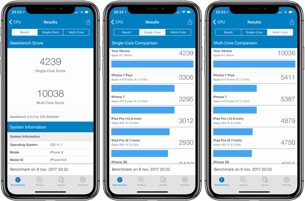 Geekbench iPhone X benchmark