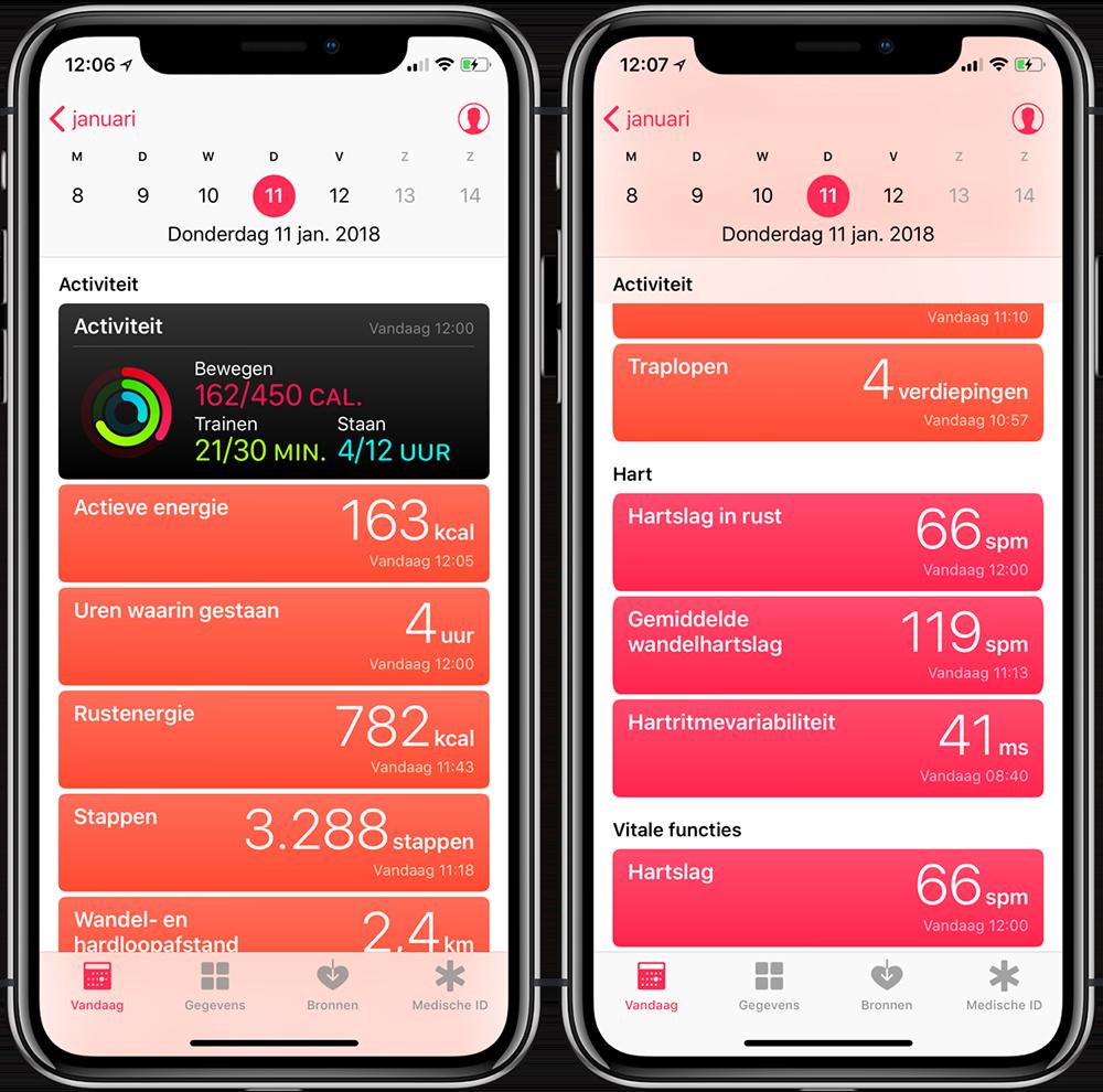 Gezondheid-app: Vandaag-scherm