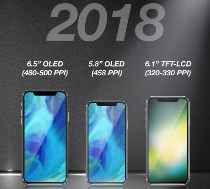 iPhones van 2018 door Ming-Chi Kuo.