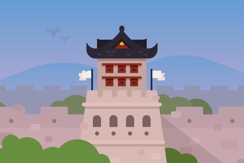 Duolingo Chinees