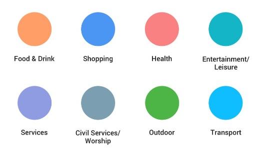 Kleuren voor categorieën in Google Maps.