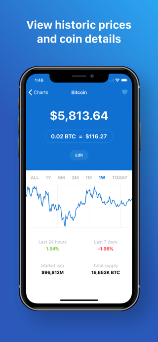 Coinfolix waarde bekijken.