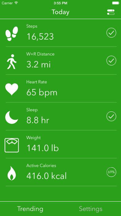 Dashboard Apple Health.
