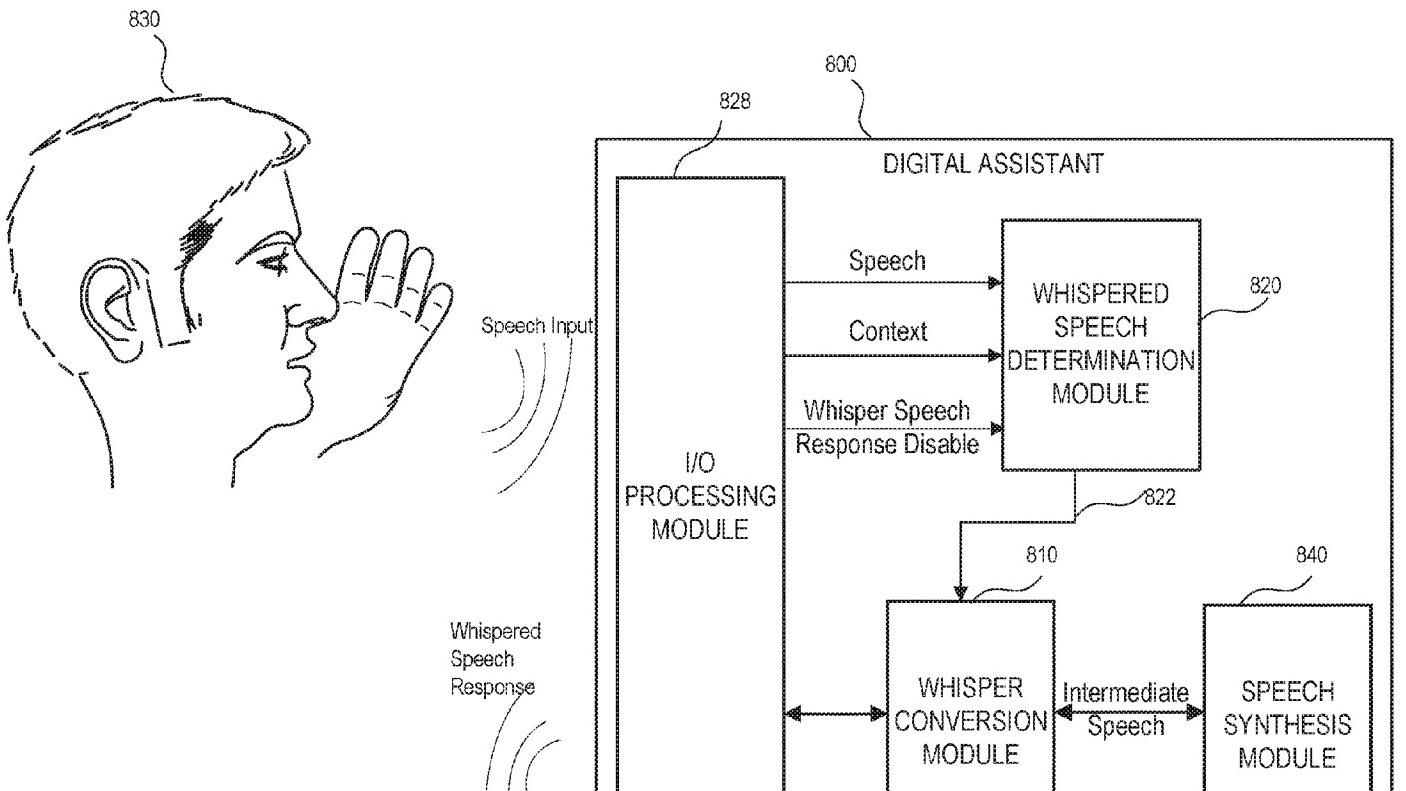 Patent met fluisterende Siri.