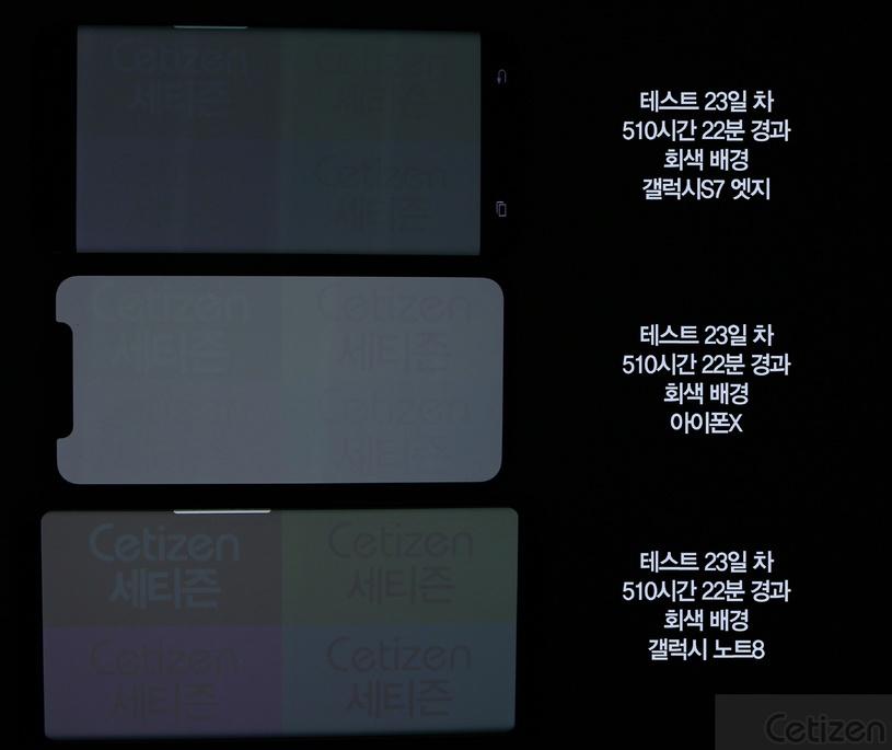 Test voor inbranden op OLED-schermen iPhone X en Samsung Galaxy.
