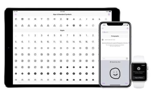 uniChar op iPhone, iPad en Watch