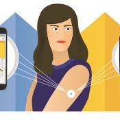 Abbott FreeStyle LibreLink sensor met NFC