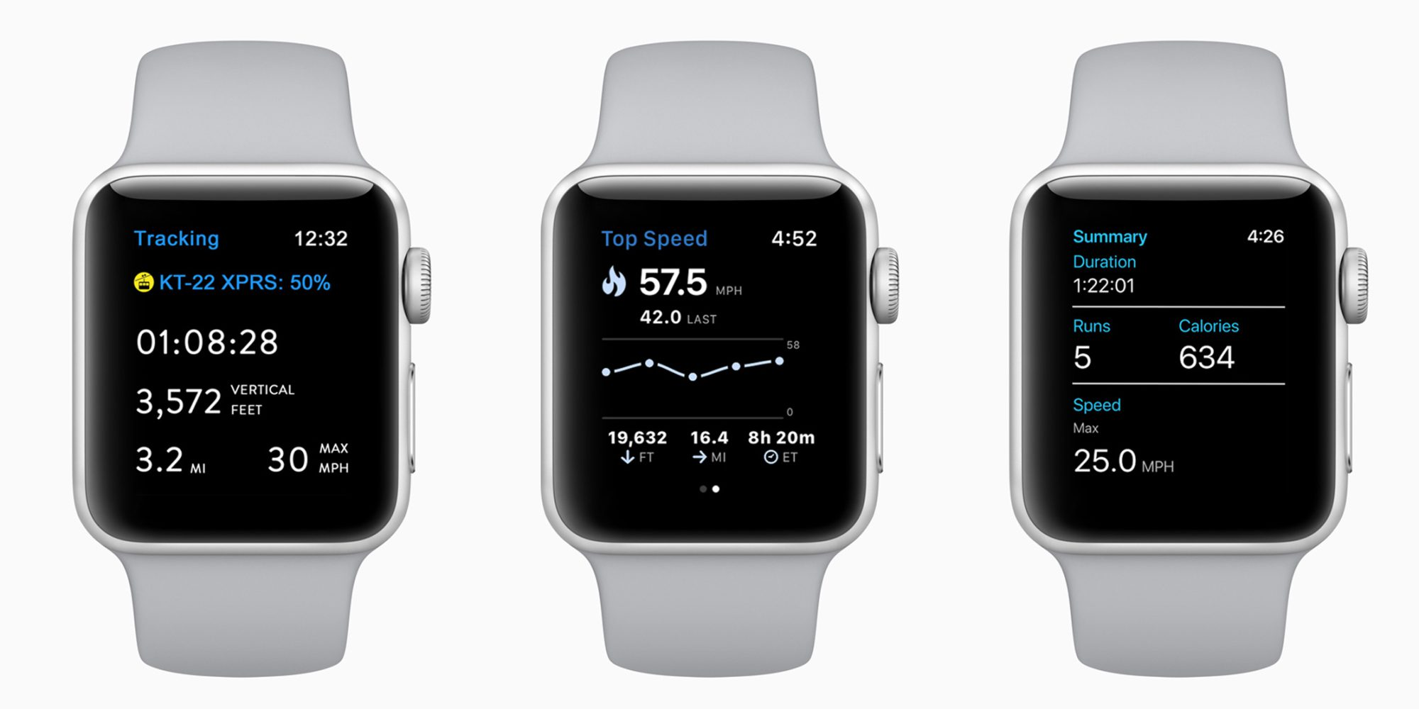 Apple Watch wintersport apps