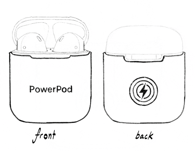 PowerPod Case oplaadcase