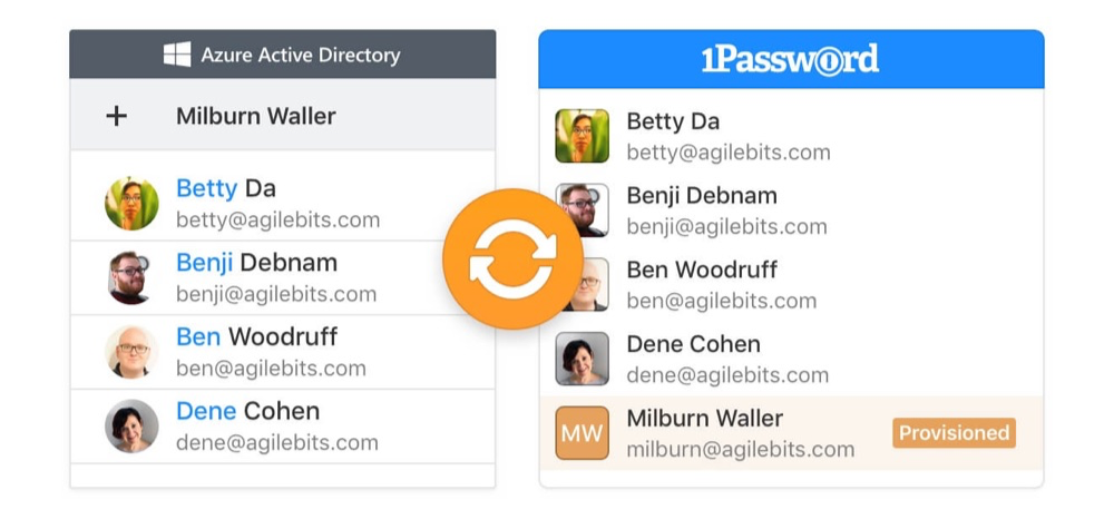1Password Business Sync.