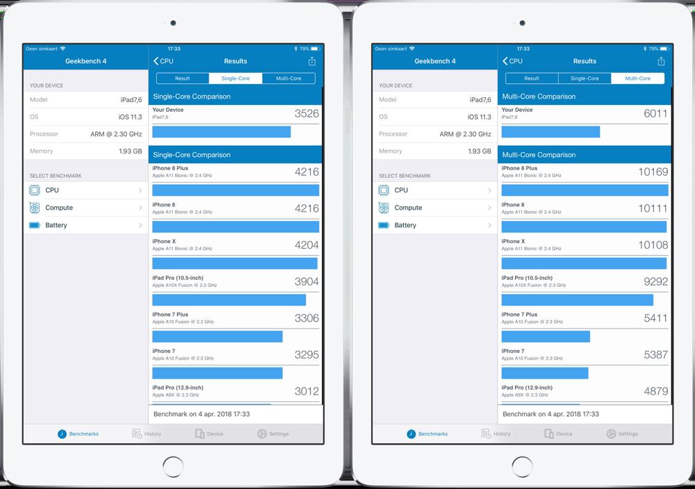 iPad 2018 benchmarks Geekbench singlecore multicore
