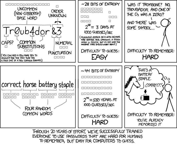 Master password: passphrase kiezen