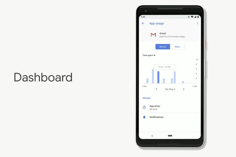 Android P Dashboard.