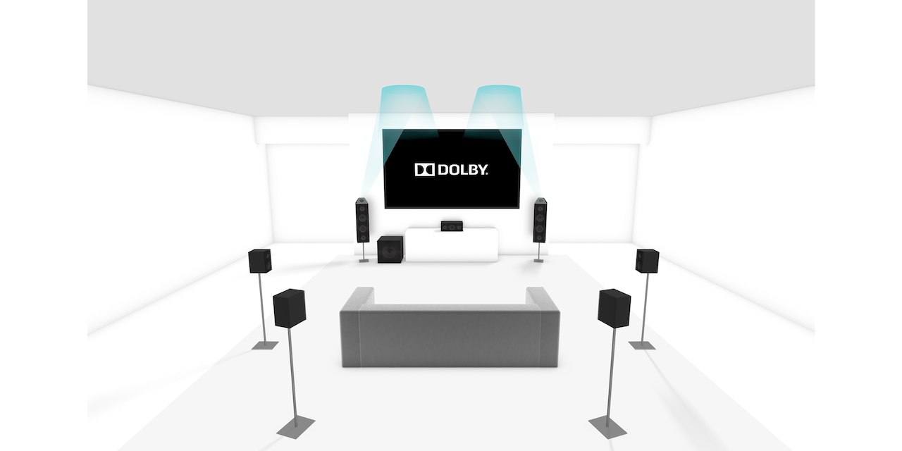 Dolby Atmos speakers 7.1 opstelling