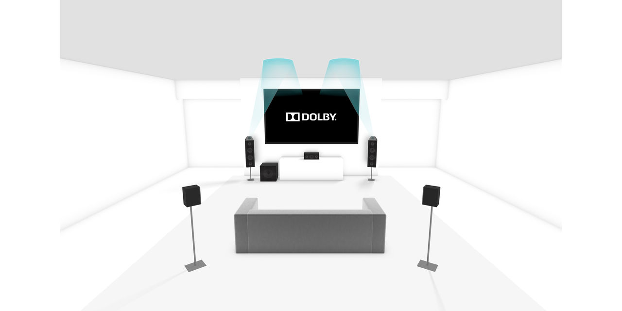 Dolby Atmos speakers 5.1 opstelling