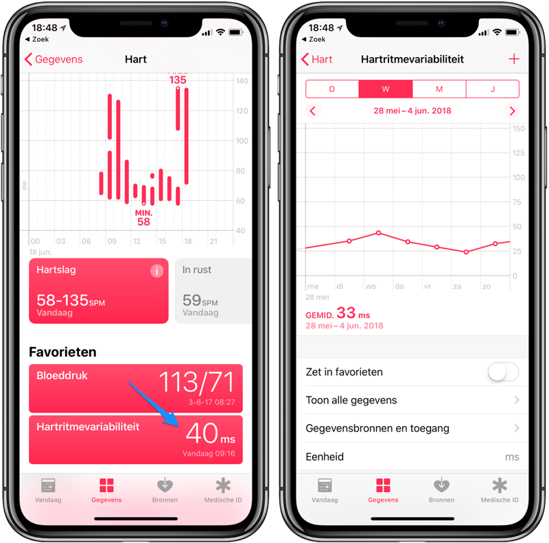 Hartritmevariabiliteit Apple Watch