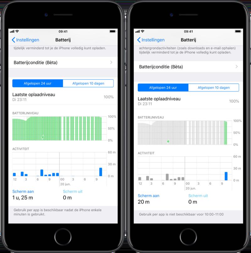 Batterijverbruik in iOS 12.
