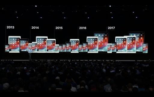 iOS 12 toestellen ondersteuning