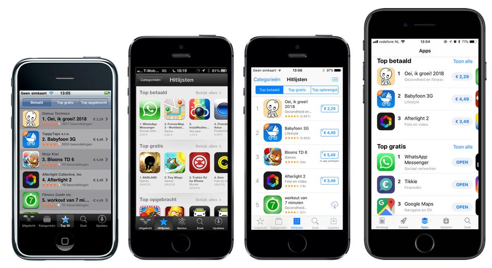 App Store 10 jaar hitlijsten.