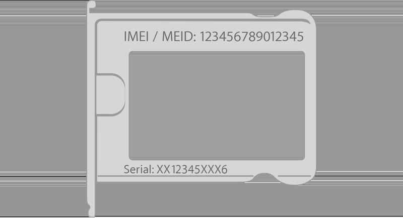 Simkaart IMEI nummer