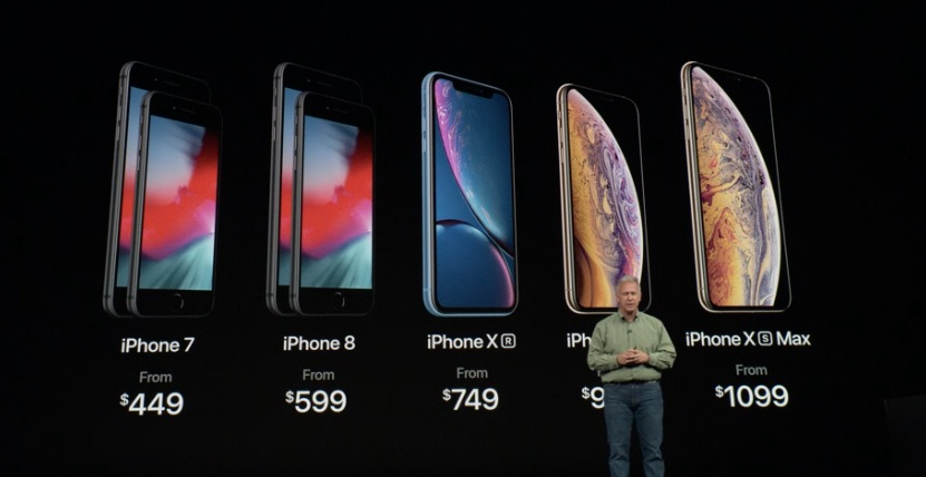 iPhone 2018 prijzen