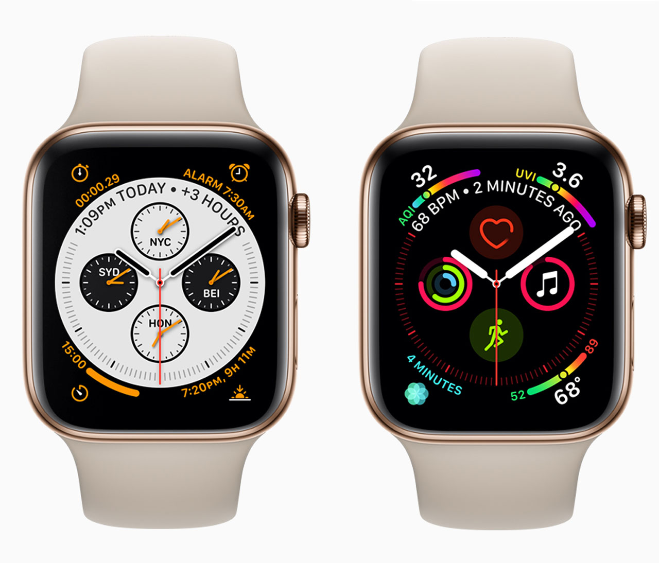 Apple Watch Series 4 Infograaf-wijzerplaat