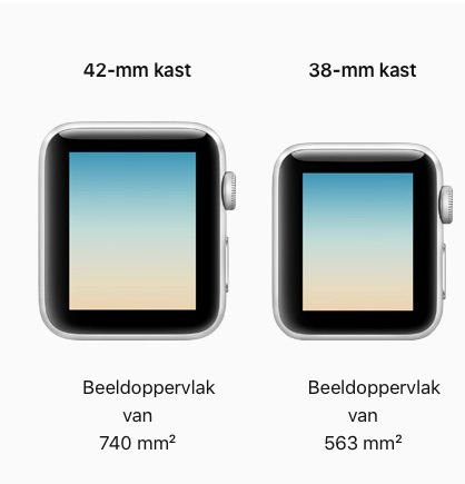 Apple Watch Series-formaten.