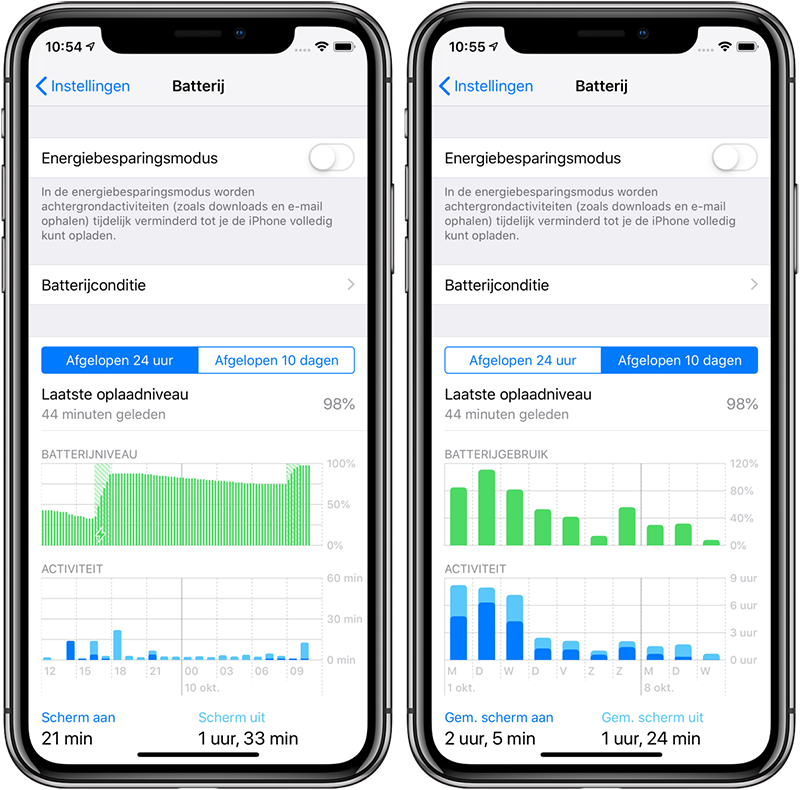 Batterijgrafiek iOS 12