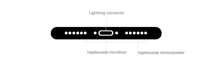 Stereospeaker iPhone 8 onderkant