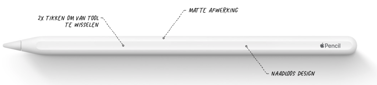Apple Pencil 2 functies