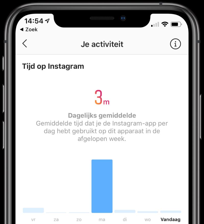 Instagram activiteit bekijken.