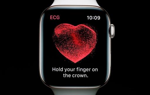 Apple Watch ECG functie