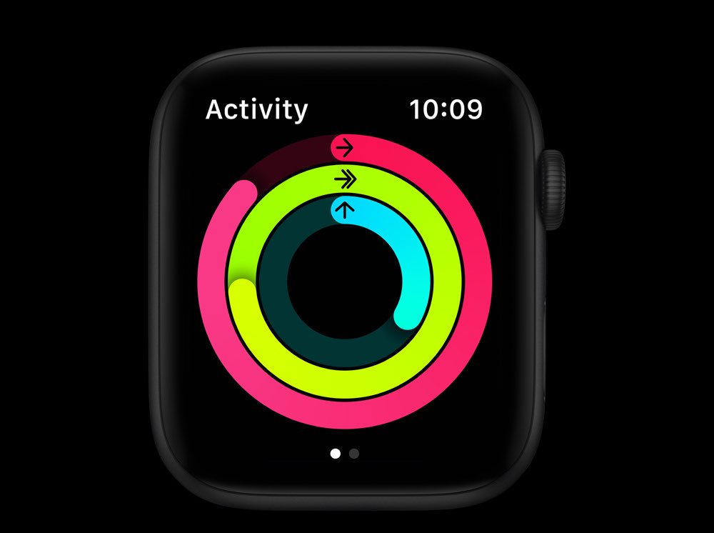 Workout en activiteitenringen