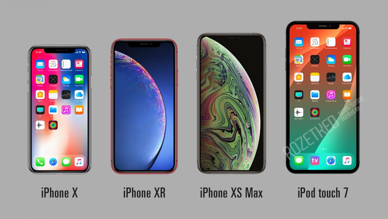 Vergelijking van iPod touch concept.