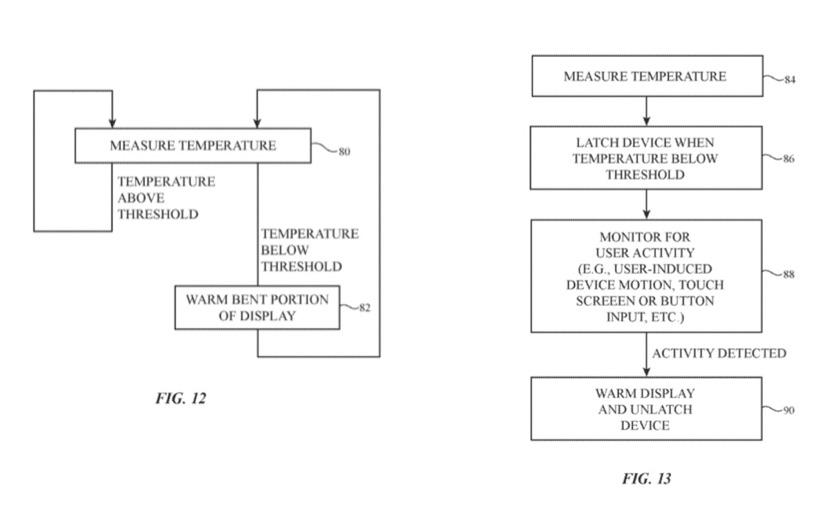 Patent van opvouwbare iPhone met verwarmingselement.