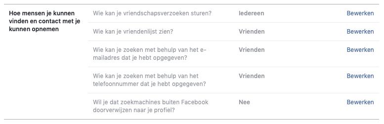 Facebook 2FA telefoonnummer