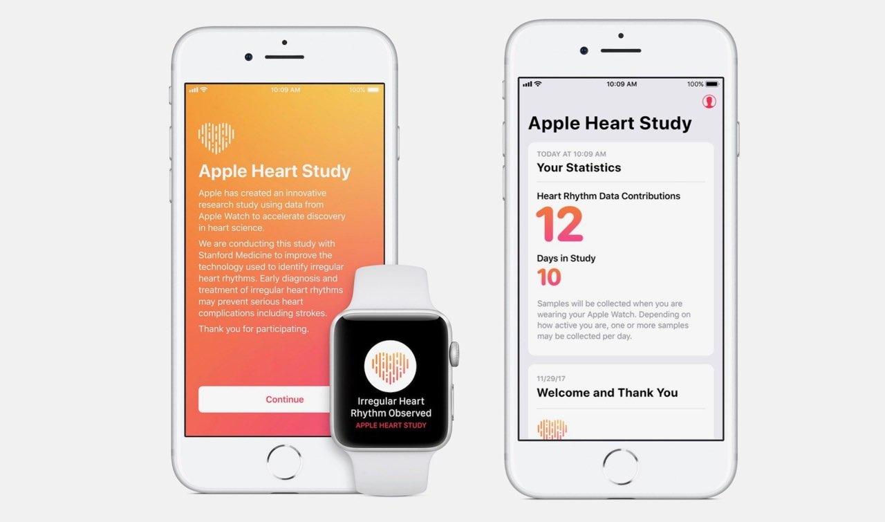 Stanford Apple hartritmestudie