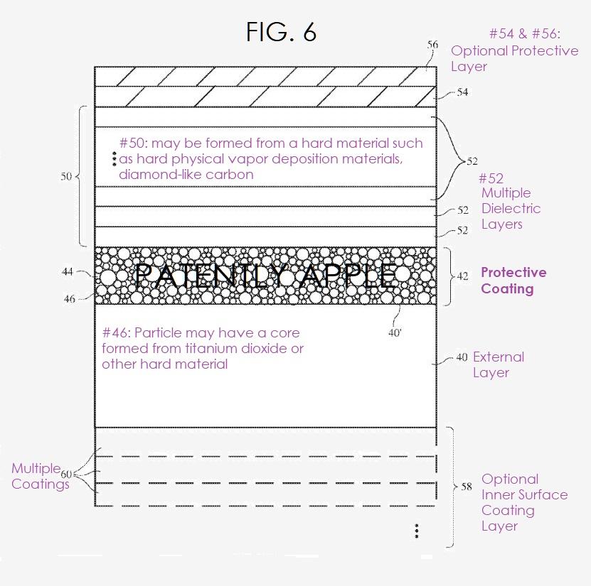 Coating patent tegen krassen.