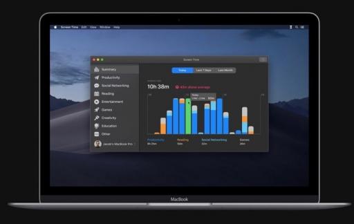 Schermtijd Mac concept