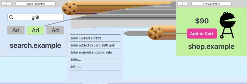 Privacy ad click attribution