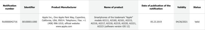 Eurasian registratie iPhone 11.