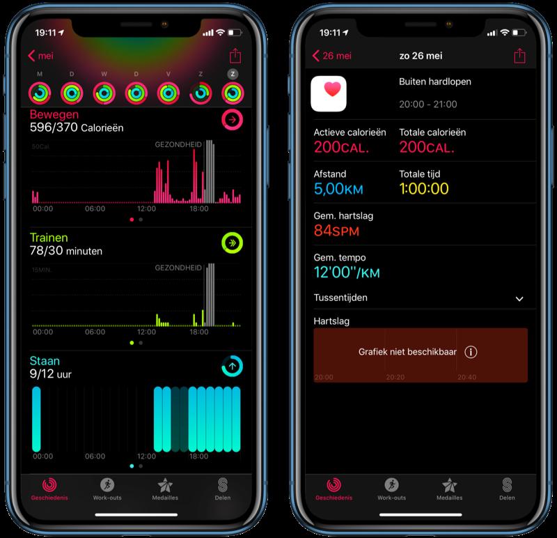 Handmatig toegevoegde workout in Activiteit-app.