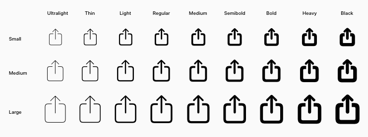 SF Symbols dikte