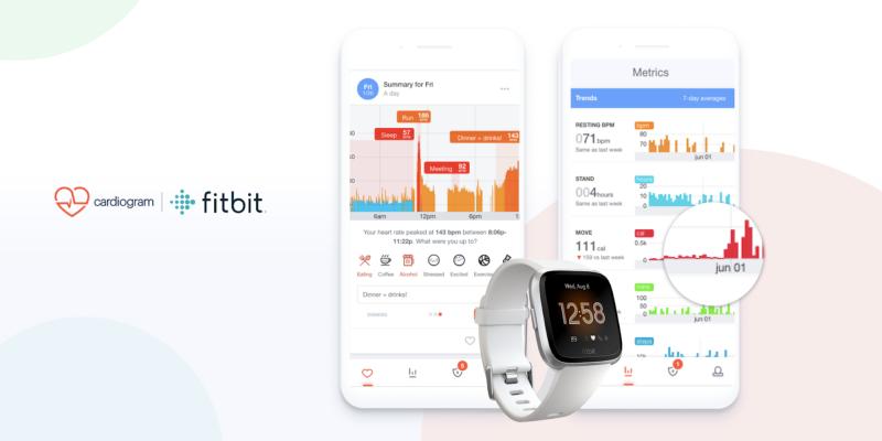 Fitbit Cardiogram