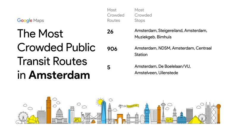 Drukste OV-lijnen Amsterdam