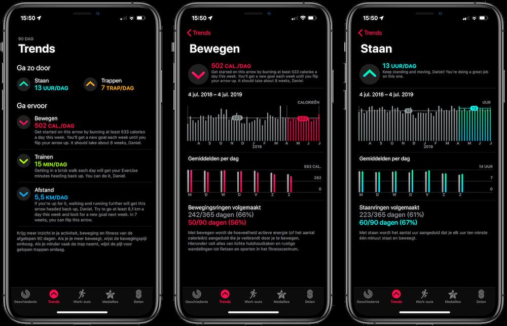 Activiteiten trends iOS 13