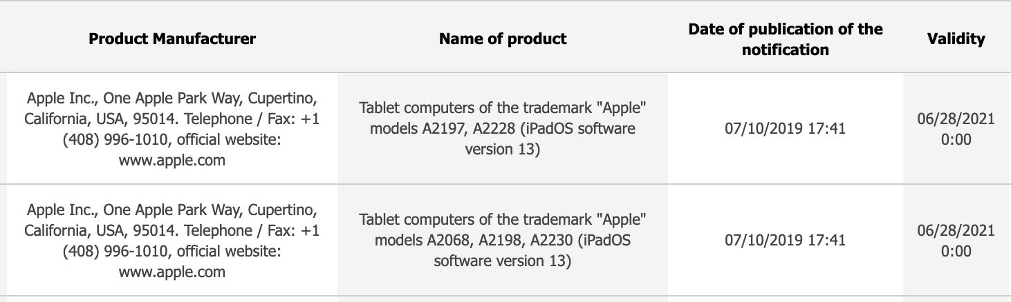 iPads najaar 2019